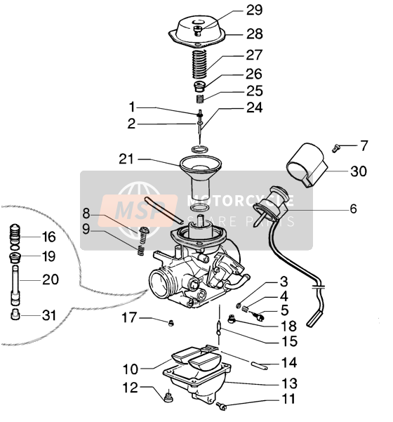 Carburettor (2)