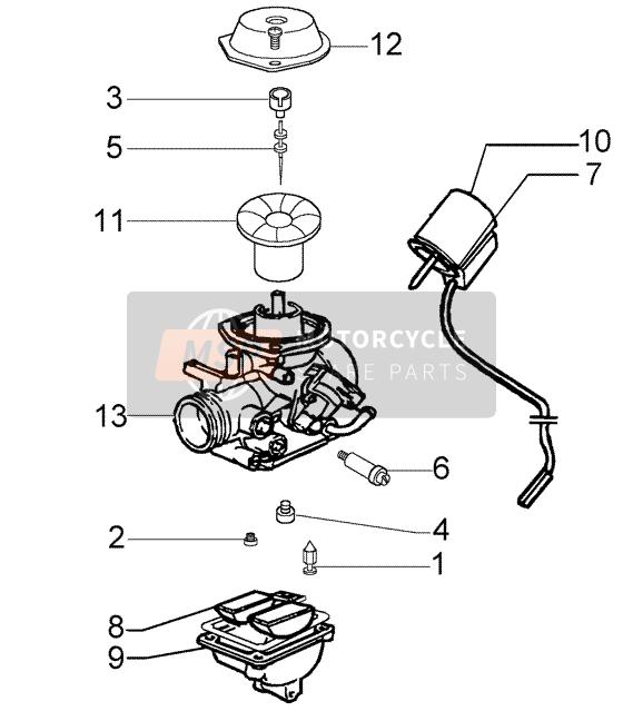Carburateur (2)