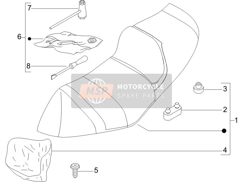 Sattel/Sitze - Werkzeugrolle