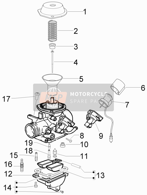 Carburettor II