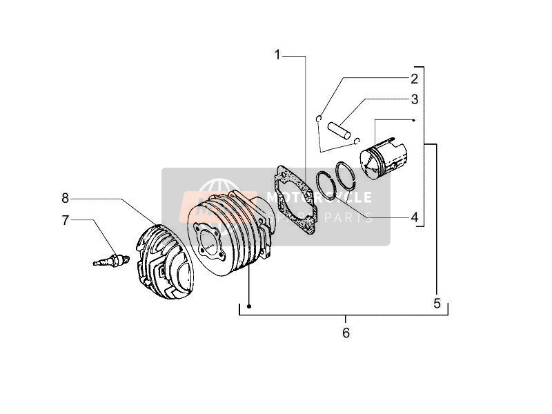Cylinder-piston-wrist pin unit