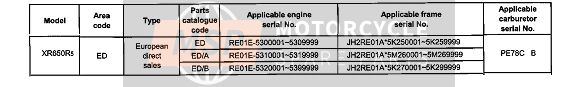 Honda XR650R 2005 APPLICABLE SERIAL NUMBERS for a 2005 Honda XR650R