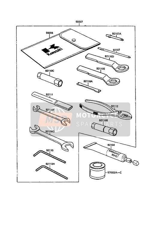 OWNERS TOOLS
